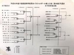 千葉県高等学校男女バスケットボール第9地区新人大会~トレーナー活動報告~